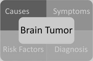 the cause of brain-tumor